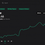 Is the Robinhood Investing App Good for Beginners?